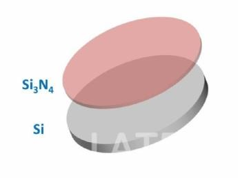 Si3N4 Coated Si Wafers