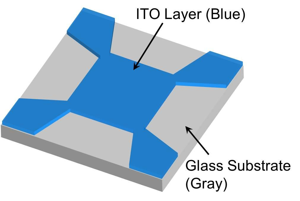 Patterned ITO Conductive Glass