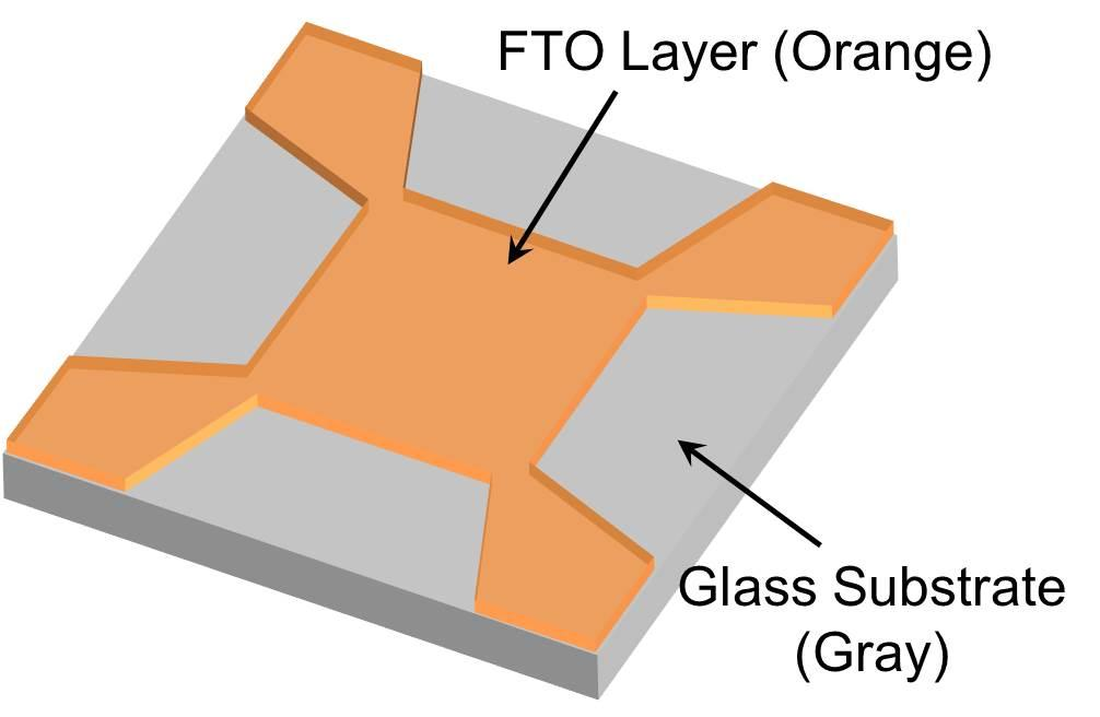 Patterned FTO Conductive Glass